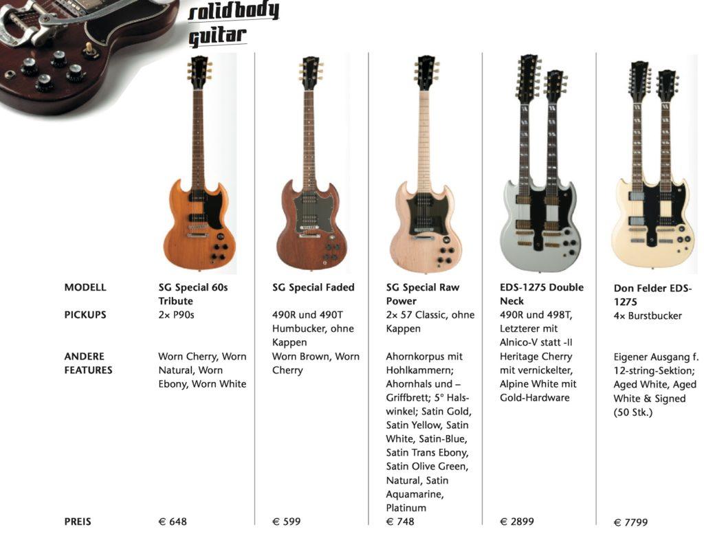 Gibson Sg Die Geschichte Eines Klassikers Gitarre Bass Burstbucker 2 Wiring Schematic Verschiedene Sgs