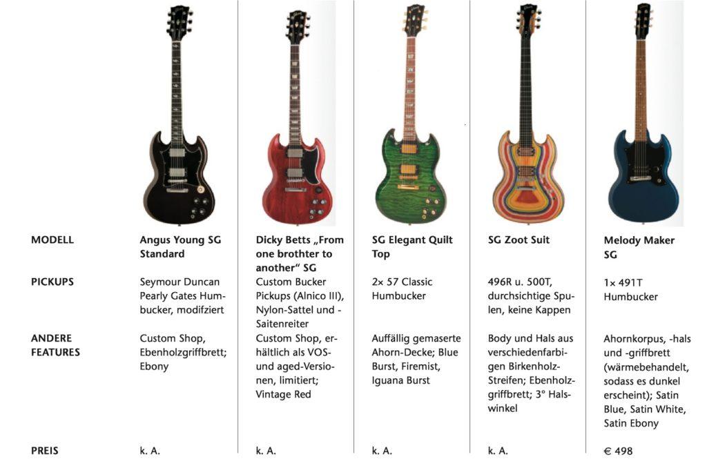 Gibson Sg Die Geschichte Eines Klassikers Gitarre Bass Epiphone 310 Wiring Diagram Verschiedene Sgs