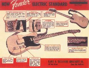 Fender Telecaster Reklame