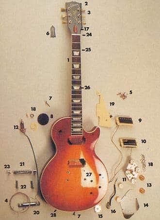 Gibson Les Paul Gitarre
