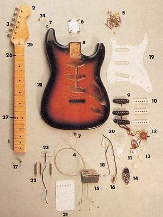 Fender Stratocaster im Deatail