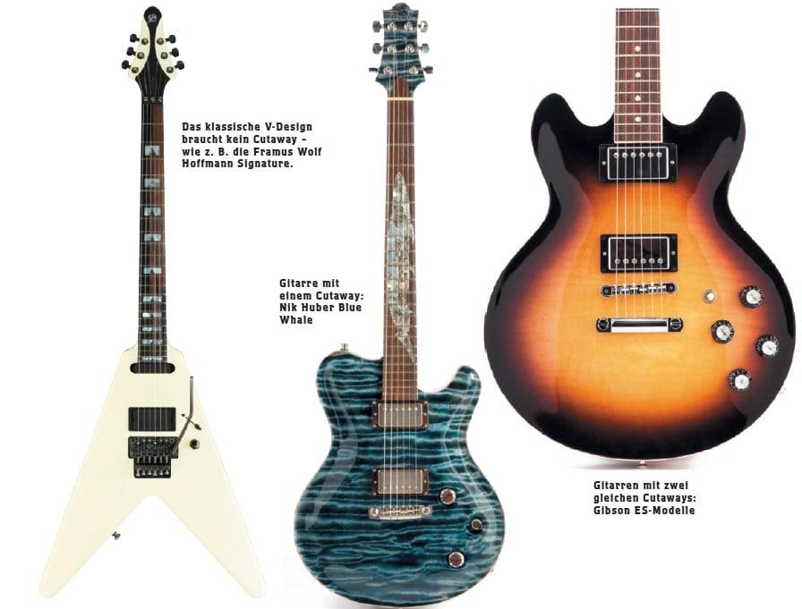 Gitarren Formen
