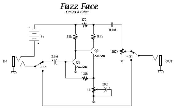 Fuzz-Face-Abb1