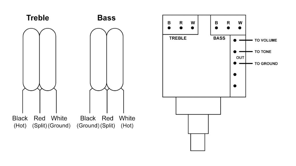 Neue (alte) Schaltung für PRS Custom 24 | GITARRE & BASS
