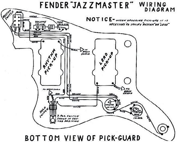 fender-jazzmaster-schaltplan | GITARRE & BASS