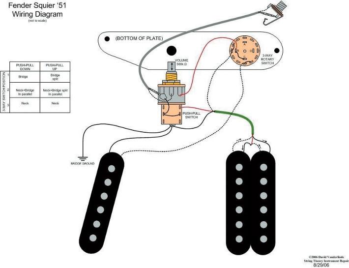 fender-squier-Schaltung-der Squier-51