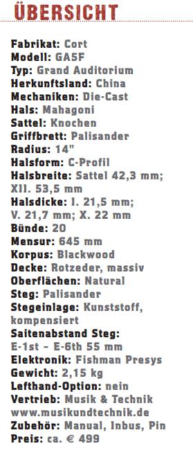 Cort GA5_profil