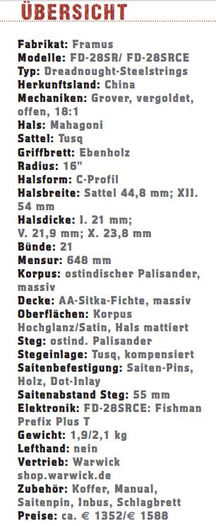 Framus FD-28SR & FD-28SRCE_profil