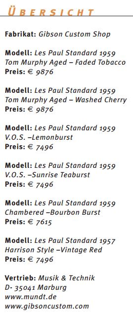 Gibson Les Paul Classic_übersicht
