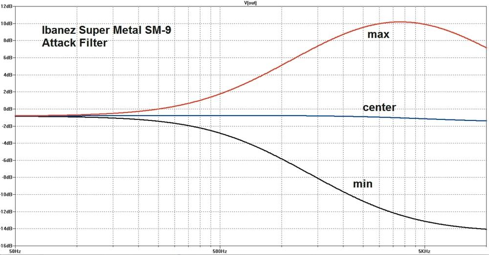 Ibanez Super Metal SM-9_03