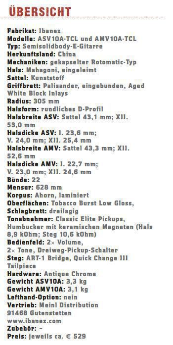 Ibanez ASV10A-TCL & AM_profil