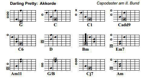 akorde