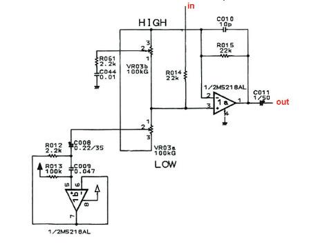 Abb. 1: Low-High-Filter