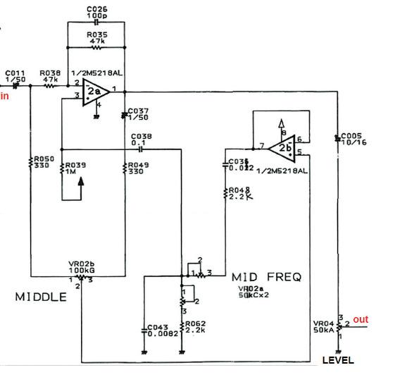 Abb. 3: Semi-Parametrische Mittenregelung