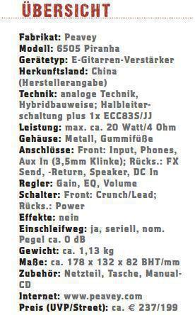 uebersicht-peavey-6505-piranha-2-1