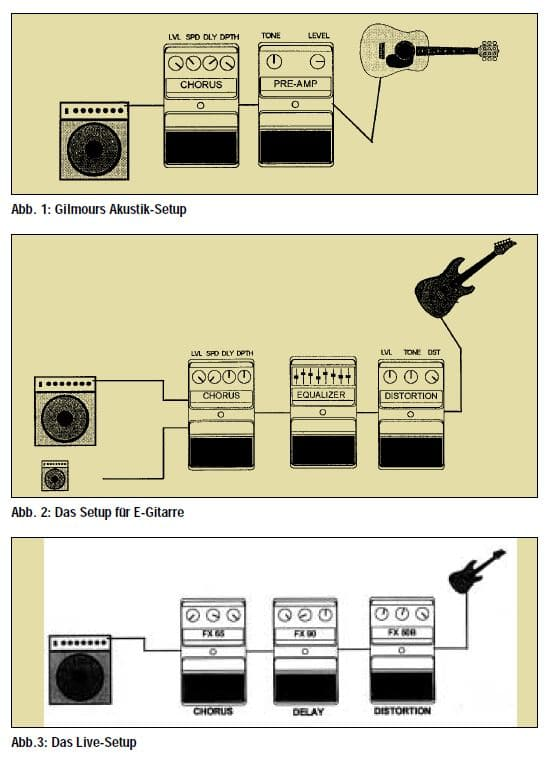 David-Gilmour-Setup2