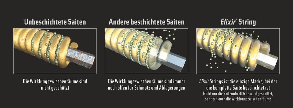 beschichtete-Saiten-4