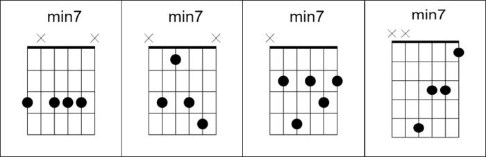 Akkorde Min7