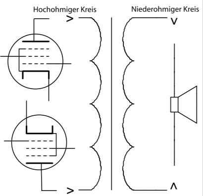 Röhrenverstärker | Seite 23 | GITARRE & BASS