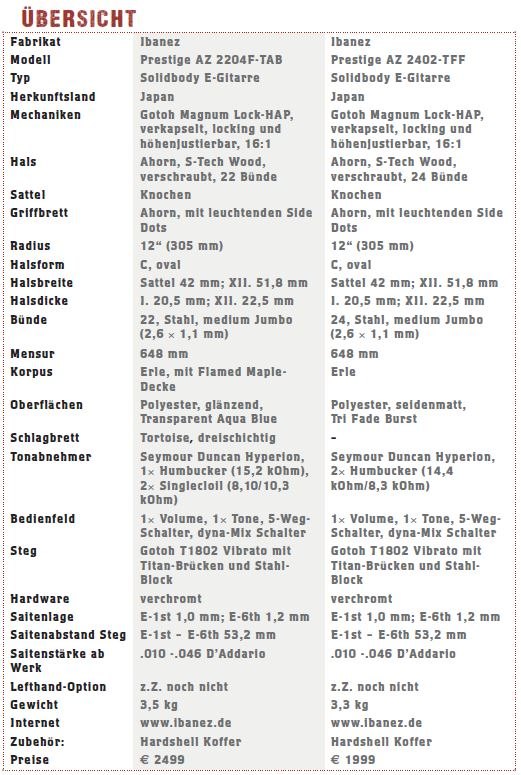 Erfreut Leviton 4 Wege Schaltplan Zeitgenössisch - Der Schaltplan ...