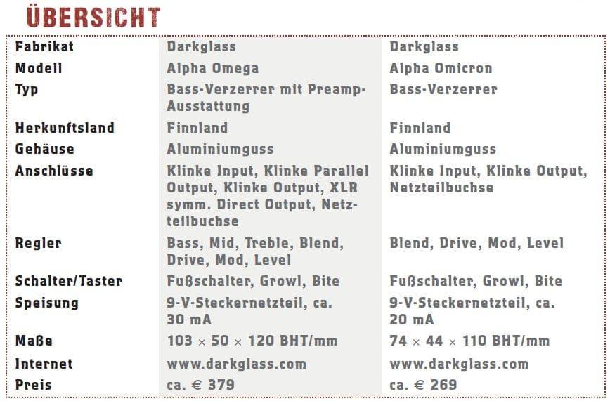 Darkglass Alpha Omicron & Omega