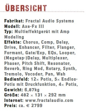Fractal Audio Systems Axe-Fx III im Test | GITARRE & BASS