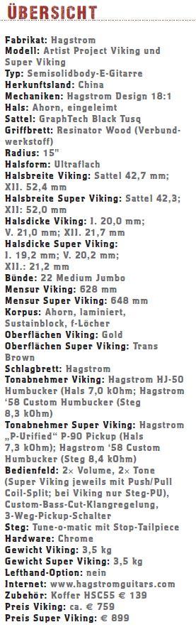 Hagstrom Viking