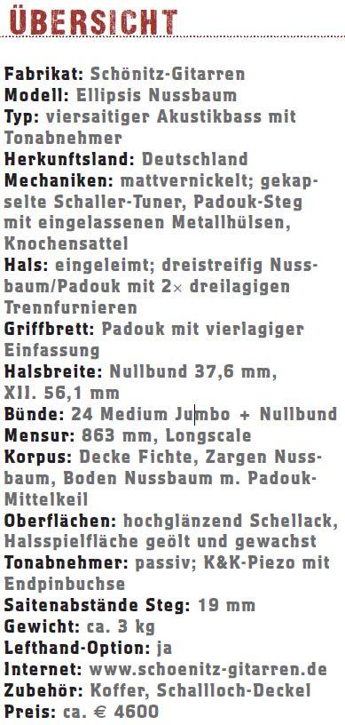 Schönitz Ellipsis