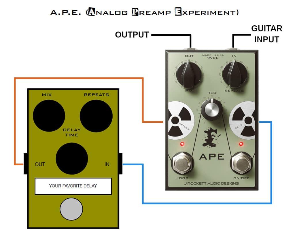 tape delay to go j rockett audio designs analog preamp experiment ape gitarre bass. Black Bedroom Furniture Sets. Home Design Ideas