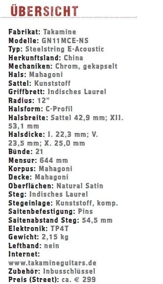 Takamine GN11MCE-NS Übersicht